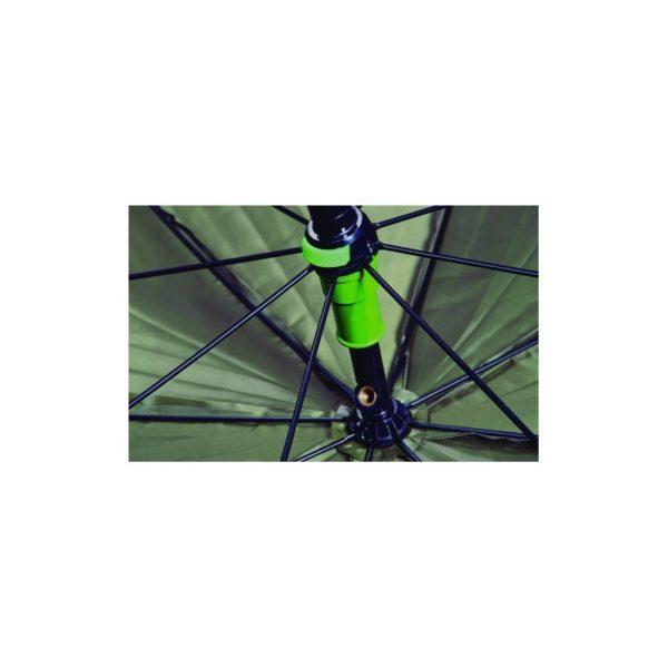 Dáždnik s bočnicou Mivardi Green PVC – Rybarske potreby